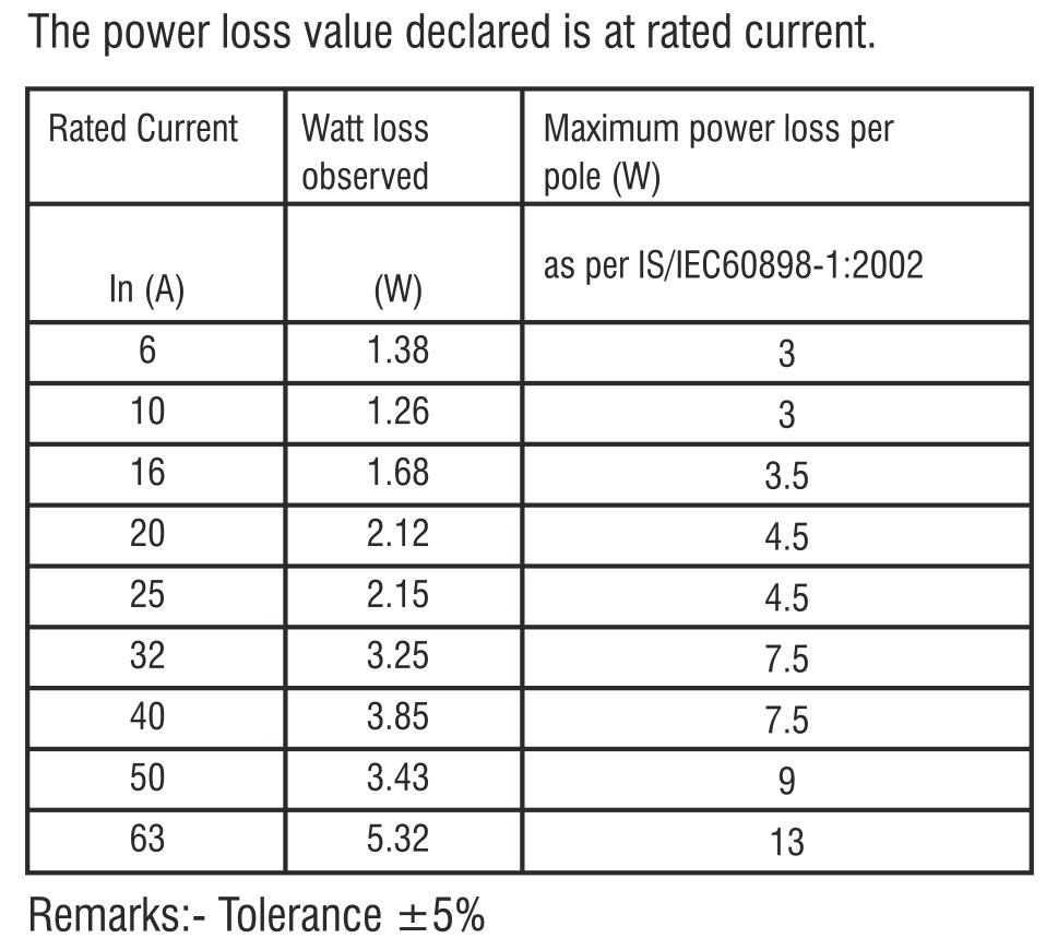 Charmant 6 A Kabel Amp Rating Bilder - Schaltplan Serie Circuit ...